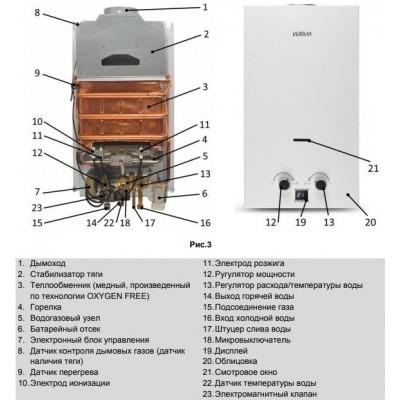 Как выбрать безопасную газовую колонку. Система защиты Warm Aquos 10L